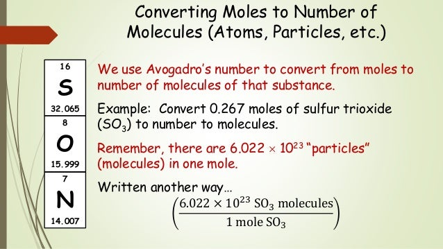 Moles molar mass_avonumb pt1