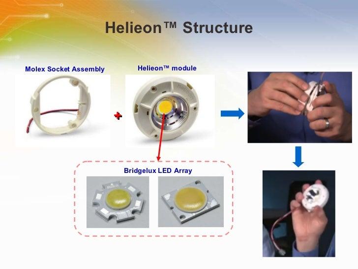 Helieon ™  Structure Bridgelux LED Array Molex Socket Assembly + Helieon™ module