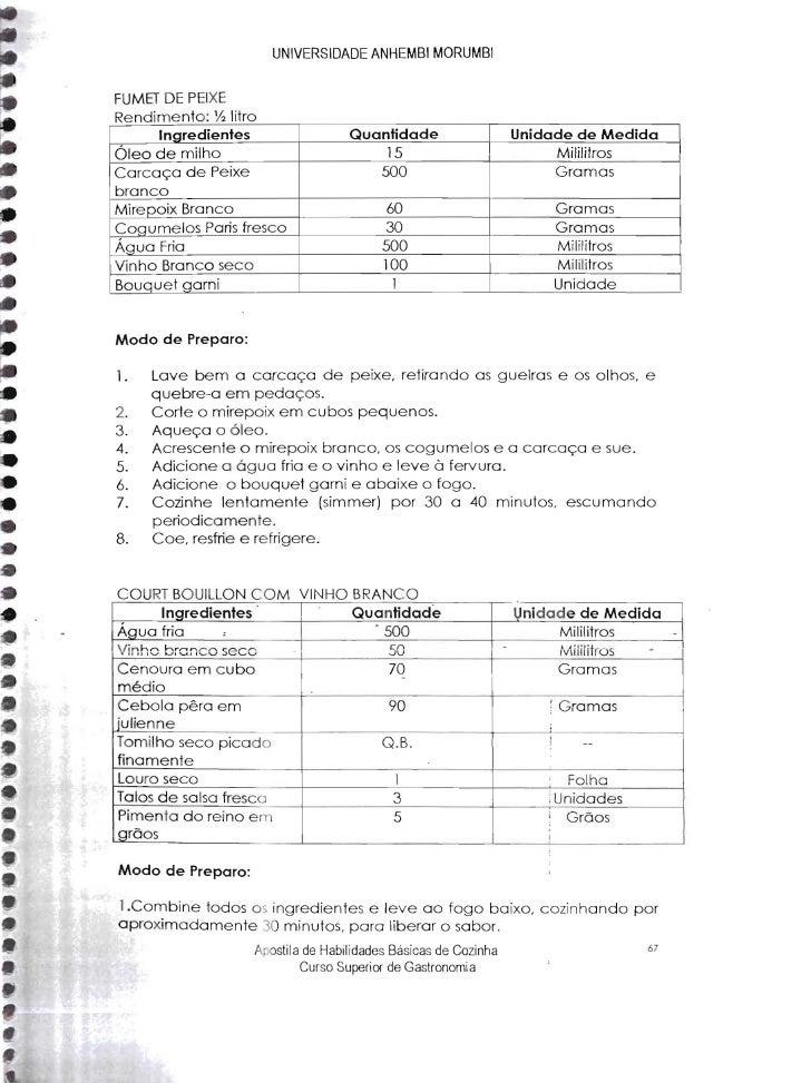 UNIVERSIDADE ANHEMBI MORUMBI   FUMET DE PEIXE Rendimento: 1,1; litro      Inoredientes                  Quantidade        ...
