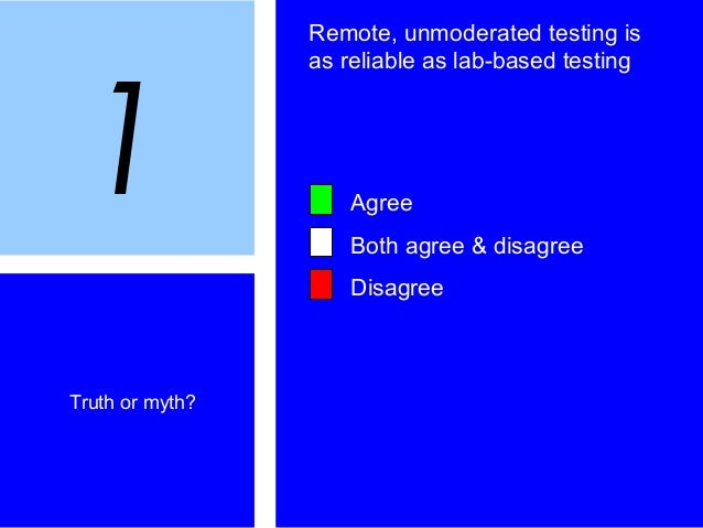 1 Truth or myth? Remote, unmoderated testing is as reliable as lab-based testing Agree Both agree & disagree Disagree