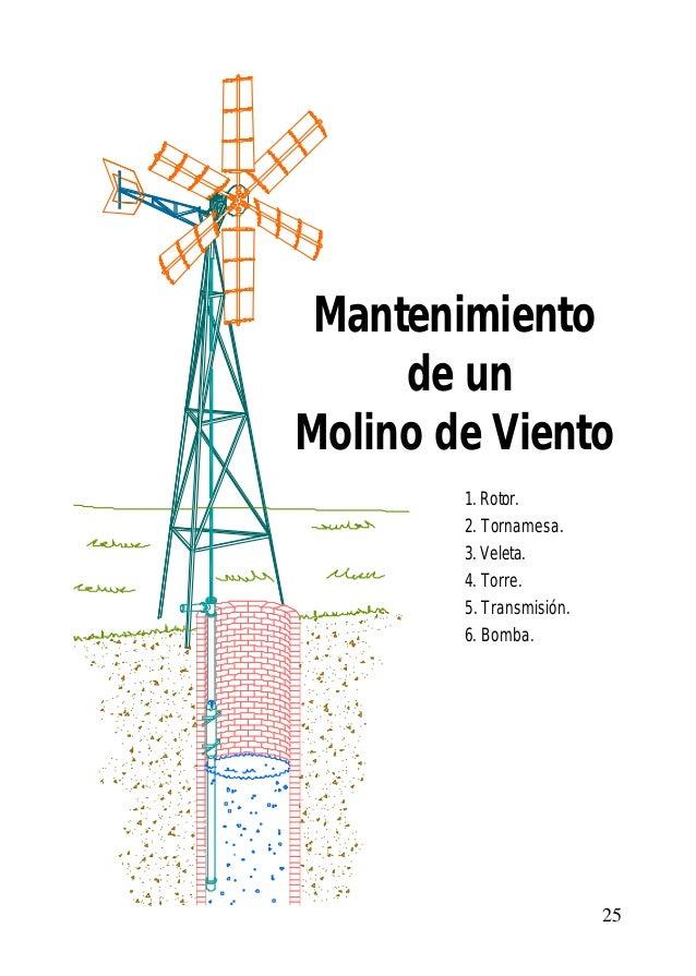 Molino de viento lima 2004 for Piscina molino de viento y sombrilla