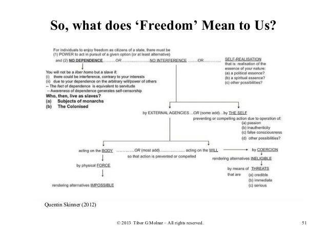 the many faces of freedom essay This essay faces of freedom: an exploratory essay and other 64,000+ term papers, college essay examples and free essays are available now on reviewessayscom autor: review • november 8, 2010 • essay • 564 words (3 pages) • 364 views.