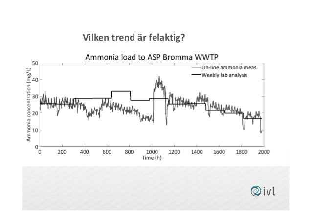 Vilken trend är felaktig?