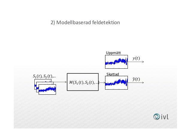 2) Modellbaserad feldetektion 13-02-15 13-02-25 13-03-07 13-03-17 ݕሺݐሻ 13-02-15 13-02-25 13-03-07 13-03-17 ݕොሺݐሻ 1...