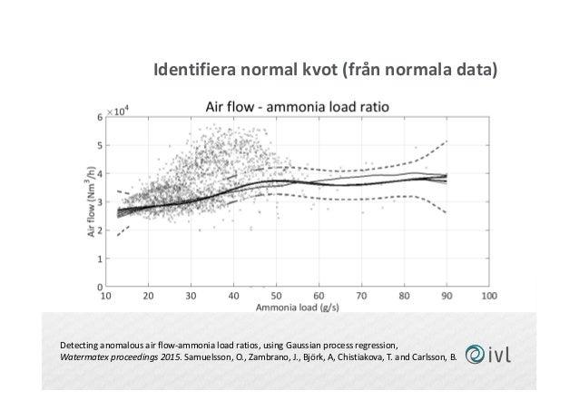 Identifiera normal kvot (från normala data) Detecting anomalous air flow-ammonia load ratios, using Gaussian process regre...