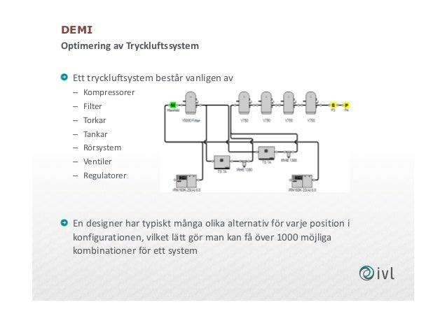 DEMI Optimering av Tryckluftssystem Ett tryckluftsystem består vanligen av – Kompressorer – Filter – Torkar – Tankar – Rör...