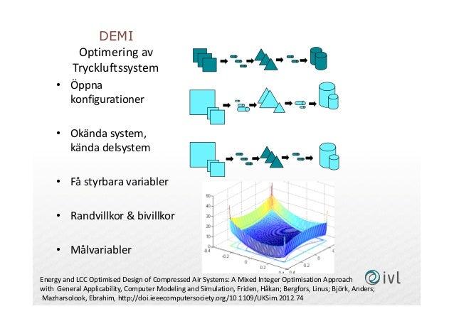 DEMI Optimering av Tryckluftssystem • Öppna konfigurationer • Okända system, kända delsystem • Få styrbara variabler • Ran...