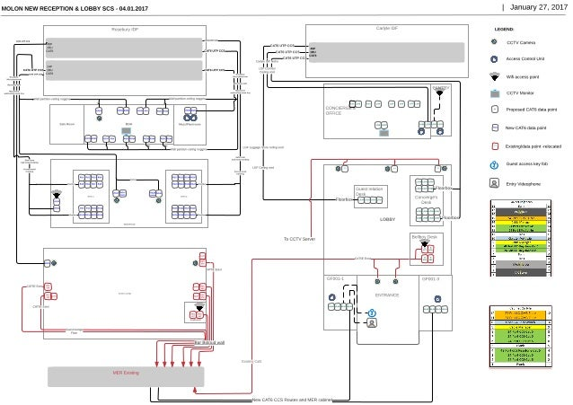 as built, o\u0026m manual structured cabling hotel fit out Picture Building Cross Section Structured Cabling