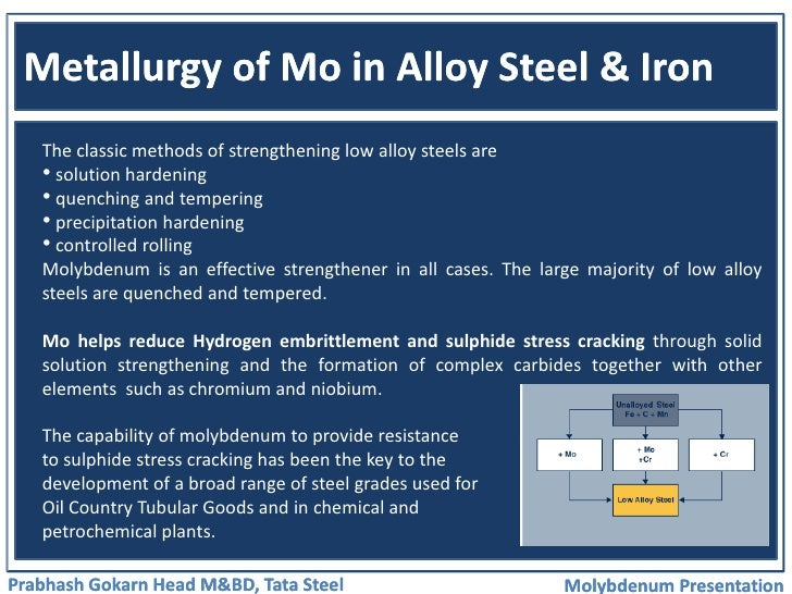 the development of maraging steels Inferred the microstructure development of maraging steels during the slm process the results depict that new and diverse high-strength materials can be used to develop industrial molds and dies  maraging steels, slm could enable efficient manufacturing of an extensive variety.