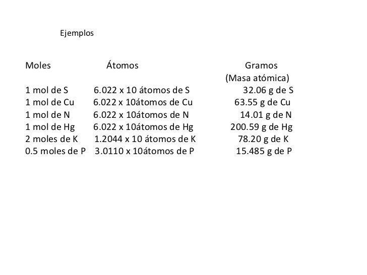 EjemplosMoles              Átomos                      Gramos                                           (Masa atómica)1 mo...