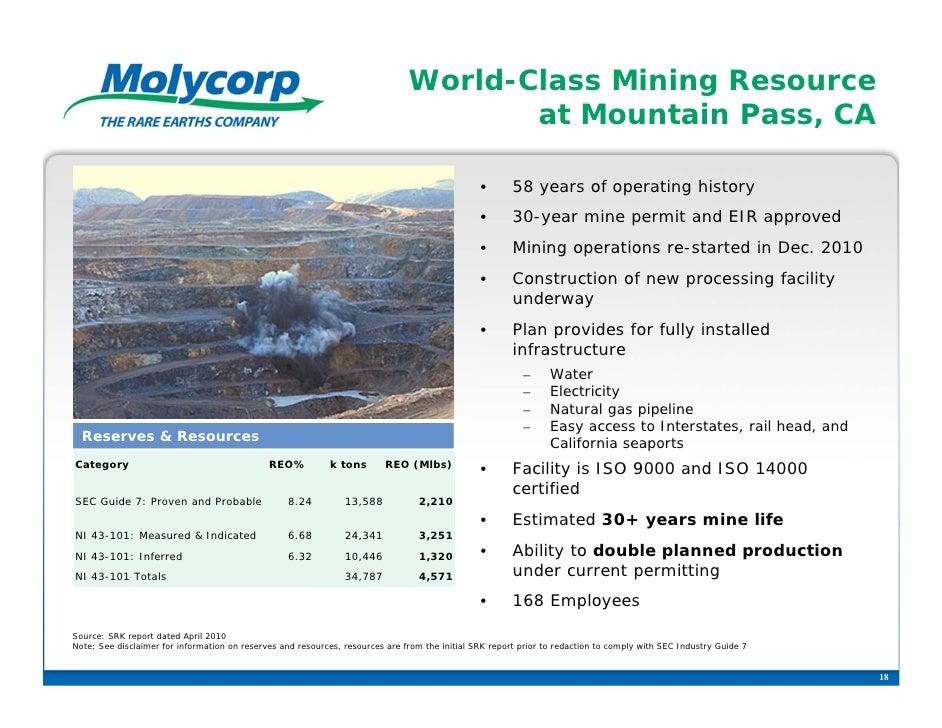 World-Class Mining Resource                                                                                      at Mounta...