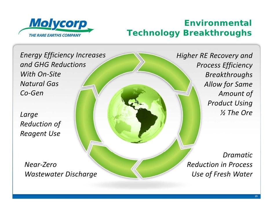 Environmental                              Technology BreakthroughsEnergyEfficiencyIncreases            HigherRERecove...