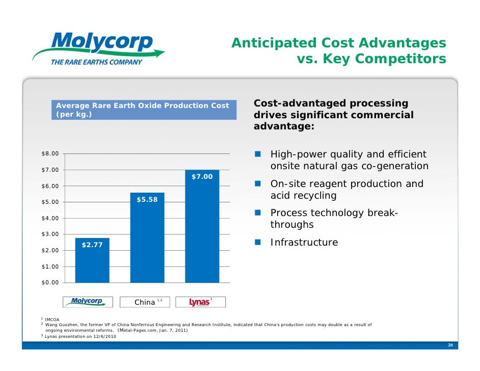 Anticipated Cost Advantages                                                                                               ...