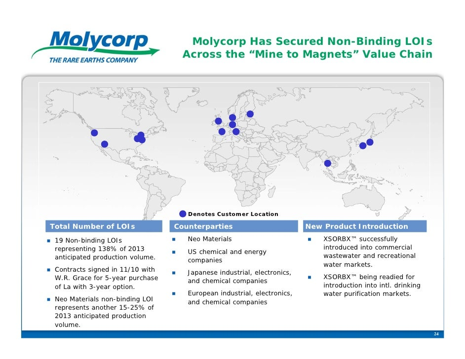 """Molycorp Has Secured Non-Binding LOIs                                         Across the """"Mine to Magnets"""" Value Chain    ..."""