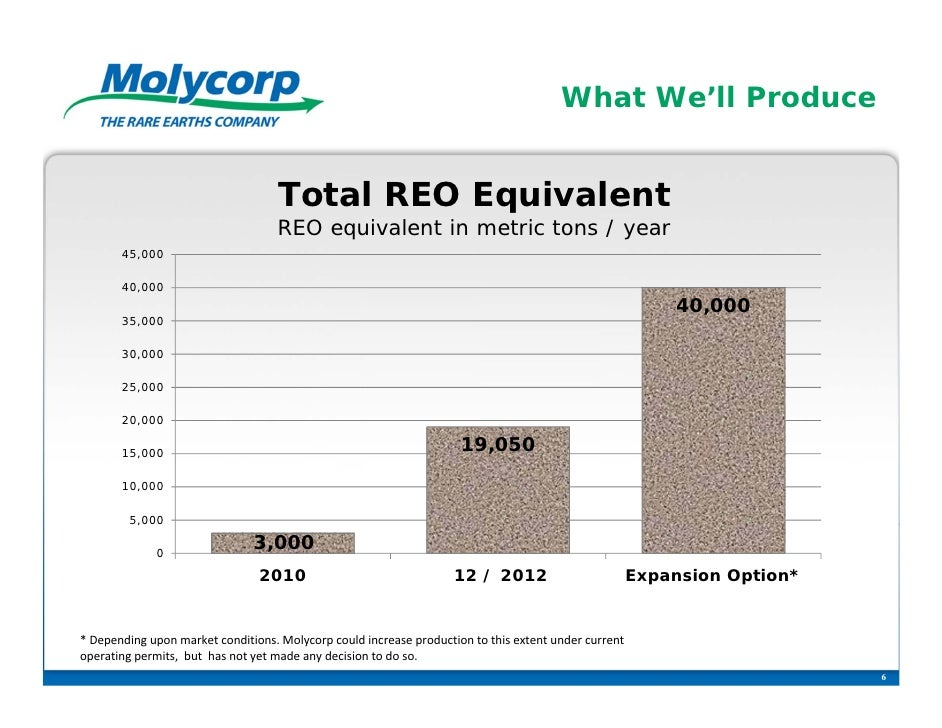 What We'll Produce                                    Total REO Equivalent                                    REO equivale...