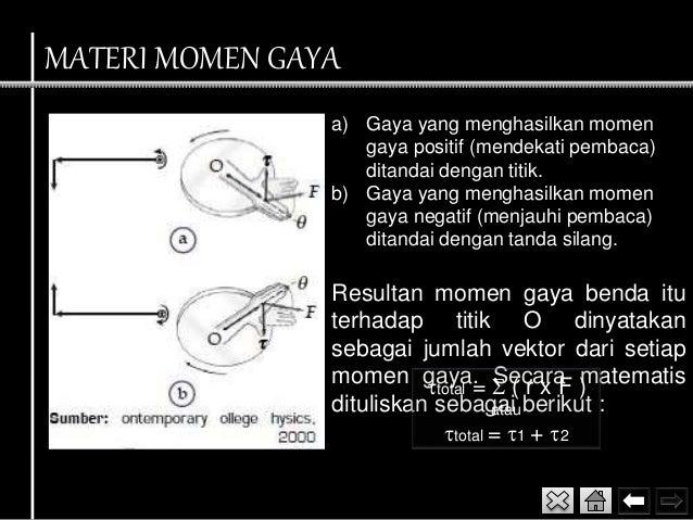 Momen Gaya