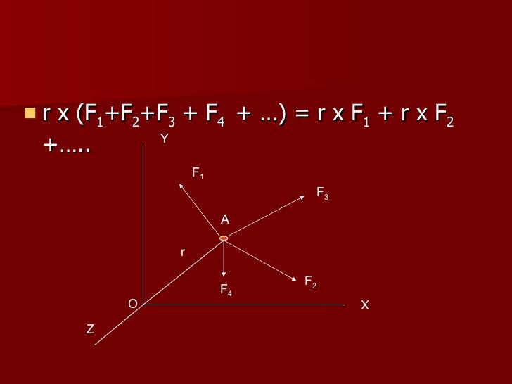 <ul><li>r x ( F 1 +F 2 +F 3  + F 4  + …) = r x F 1  + r x F 2  +….. </li></ul>X Y Z F 1 F 2 F 3 F 4 A O r