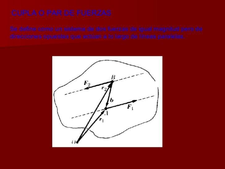CUPLA O PAR DE FUERZAS Se define como un sistema de dos fuerzas de igual magnitud pero de  direcciones opuestas que actúan...