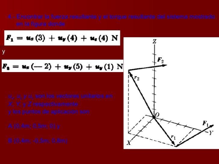 4.- Encontrar la fuerza resultante y el torque resultante del sistema mostrado en la figura donde y u x , u y  y u z  son ...