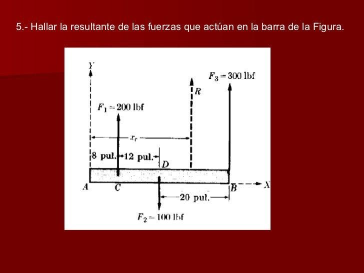 5.- Hallar la resultante de las fuerzas que actúan en la barra de la Figura.