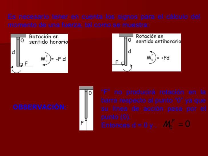 """Es necesario tener en cuenta los signos para el cálculo del momento de una fuerza, tal como se muestra: OBSERVACIÓN:   """" F..."""