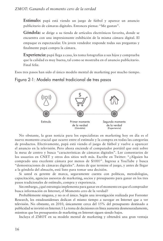 Capítulo 2: El nuevo modelo mentalcompetitiva, ya que llegará a millones de compradores que toman decisiones de compraante...