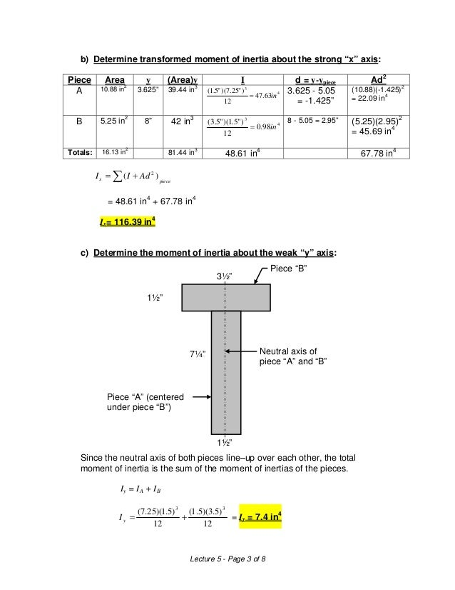 Section modulus t beam new images beam.