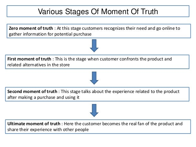 moments of truth A moment of truth is defined as an instance where the customer and the organization come into contact with one another in a manner that gives the customer an.