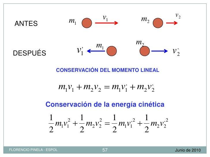 ejercicios conservacion momento lineal 1 bachillerato pdf