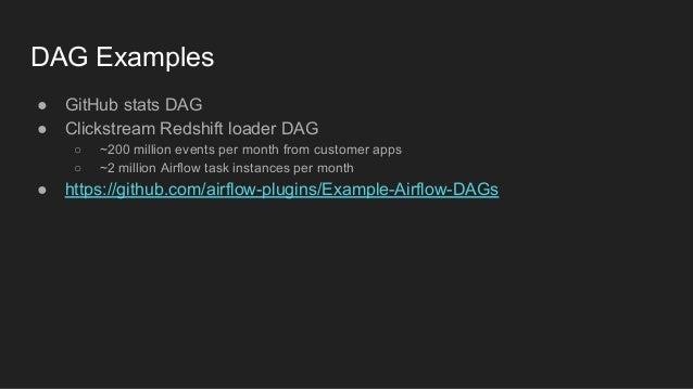 Clickstream Redshift DAG