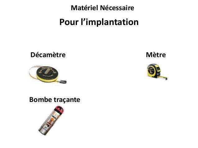 Matériel Nécessaire Pour l'implantation Décamètre Mètre Bombe traçante