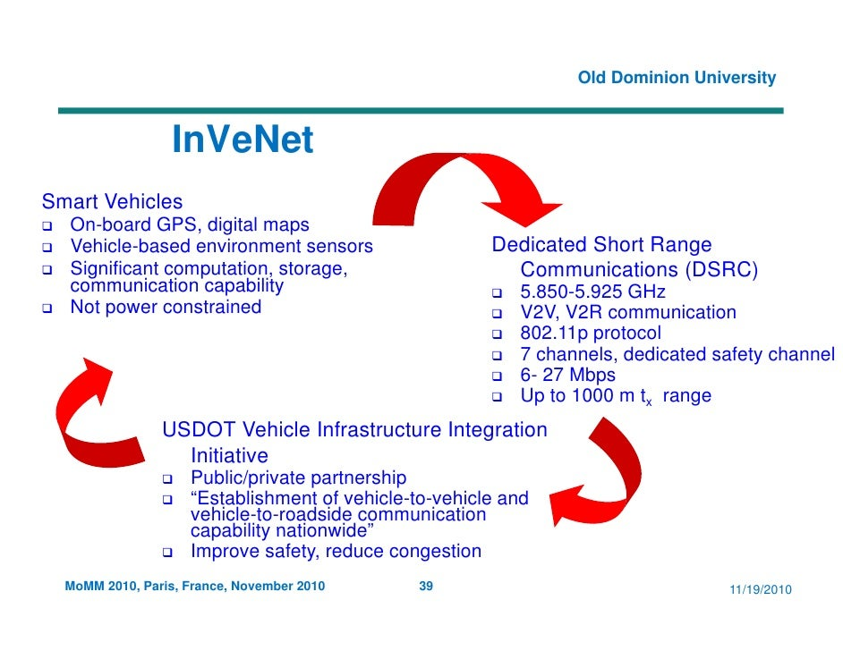 taking vanet to the clouds Management system based on cloud enabled vanets most of the works  as the  data transmitted by the time taken to transmit the data,which is nothing but the.