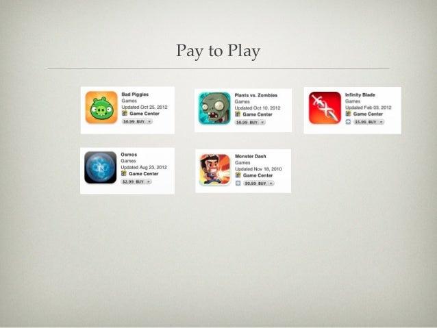 Free-to-Play - actualmente el ganador en monetización     Hace 4 meses: 7 de 10      Hoy: 10 de 10