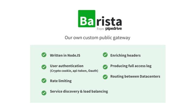 Barista eu-central-1 F5 BaristaIdentity Microservice A us-east-1 F5 BaristaIdentity Microservice B