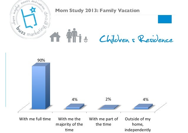 study of family vacation proposal This research proposal outlines the candidate's research intentions within  is  assumed that winter arctic norway is less of a family vacation.