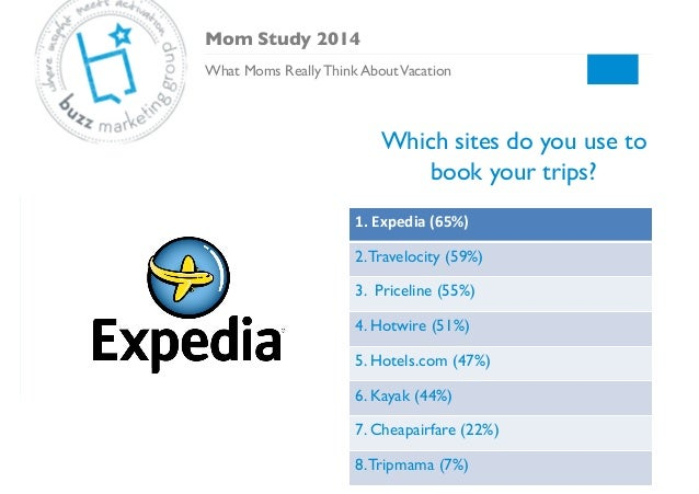 Mom Study 2014 Vacation Planning – Vacation Planning Sites