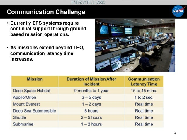 Anne Mcnelis Intelligent Power Controller Development For