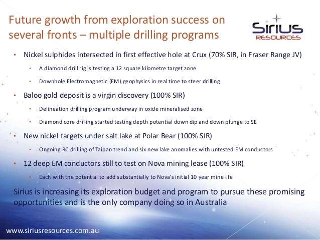 2015 Broken Hill Resources Investment Symposium - Sirius