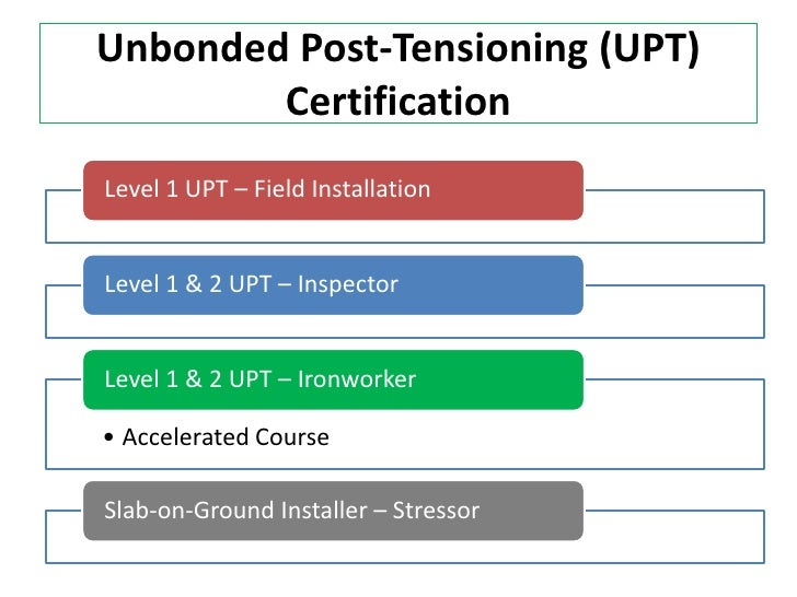 Unbonded Post Tensioning : The importance of unbonded field certification