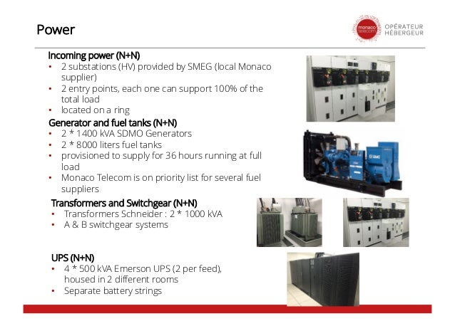 Incoming power (N+N) • 2 substations (HV) provided by SMEG (local Monaco supplier) • 2 entry points, each one can support ...