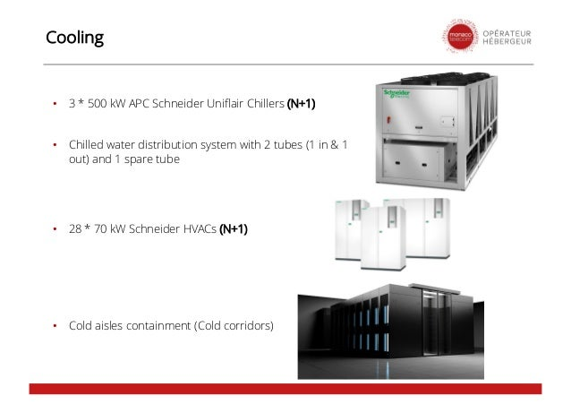 Cooling • 3 * 500 kW APC Schneider Uniflair Chillers (N+1) • Chilled water distribution system with 2 tubes (1 in & 1 out)...