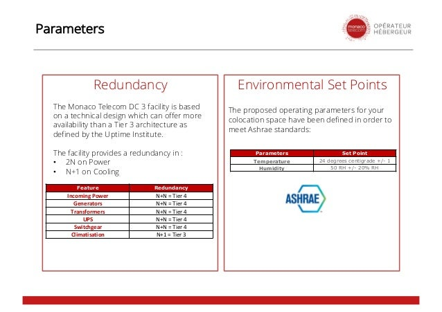 Redundancy Environmental Set Points The proposed operating parameters for your colocation space have been defined in order...