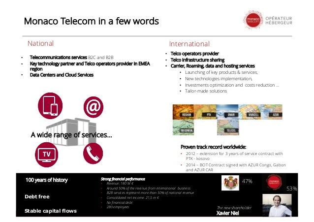 • Telecommunications services B2C and B2B • Key technology partner and Telco operators provider in EMEA region • Data Cent...