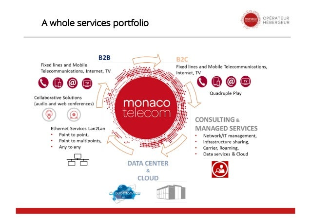 A whole services portfolio