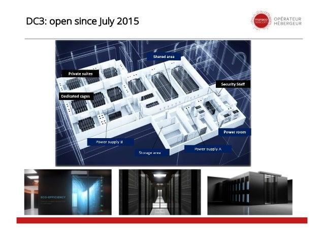 DC3: open since July 2015