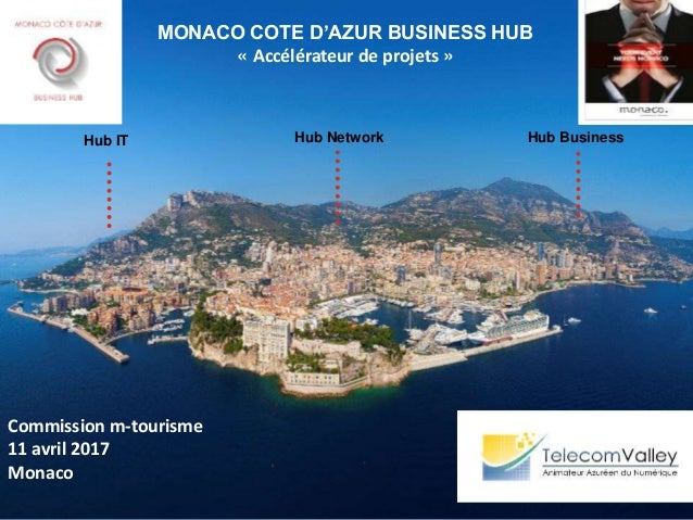Hub Network Hub BusinessHub IT MONACO COTE D'AZUR BUSINESS HUB « Accélérateur de projets » Commission m-tourisme 11 avril ...