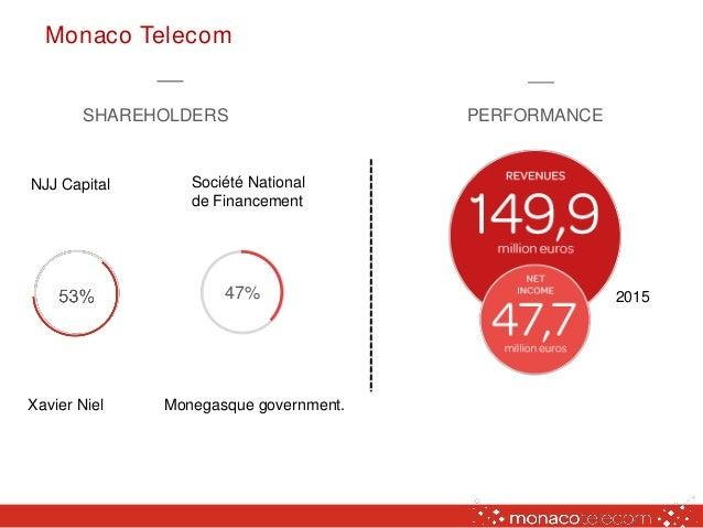 47% NJJ Capital Société National de Financement Xavier Niel SHAREHOLDERS PERFORMANCE Monaco Telecom Monegasque government....