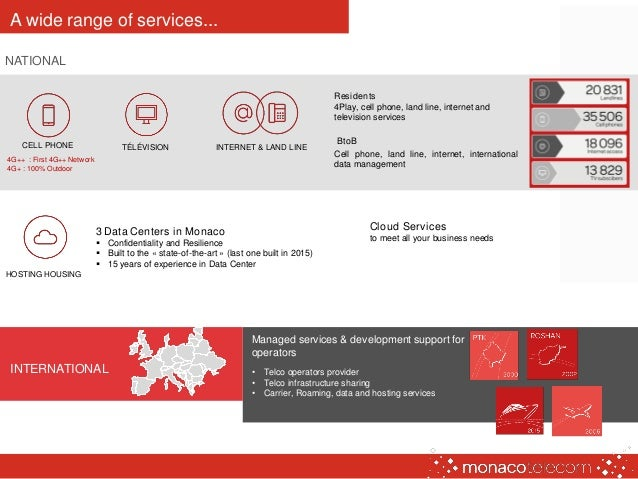 Cloud Services to meet all your business needs 3 Data Centers in Monaco  Confidentiality and Resilience  Built to the « ...