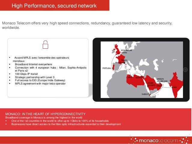 High Performance, secured network BUSINESS PLAN • Accord MPLS avec l'ensemble des opérateurs mondiaux  Broadband Internet...