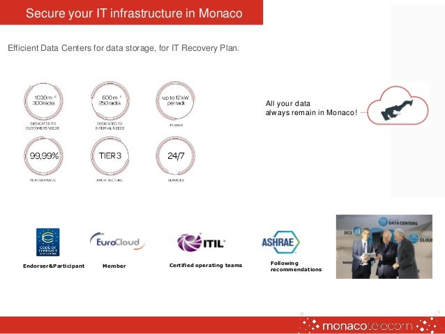 Secure your IT infrastructure in Monaco Efficient Data Centers for data storage, for IT Recovery Plan. Following recommend...